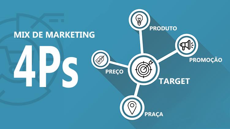 4ps do marketing