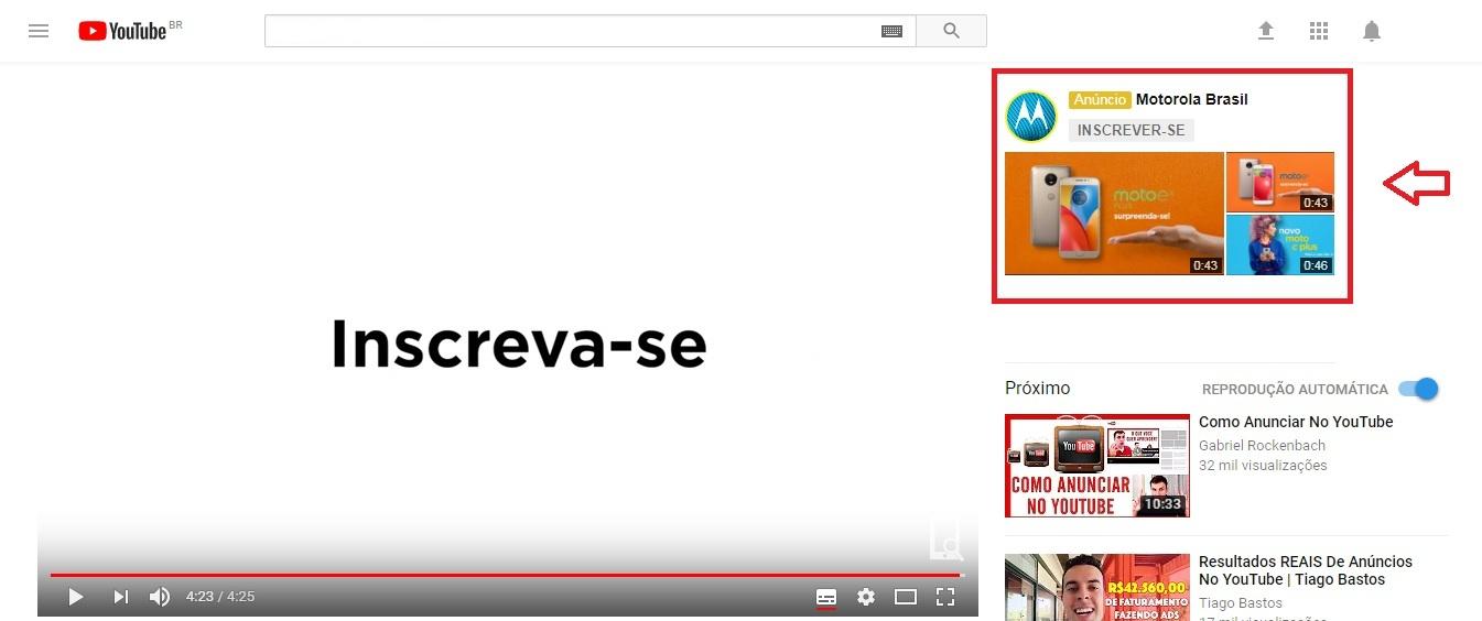Anúncios Google e Youtube - Gráfico