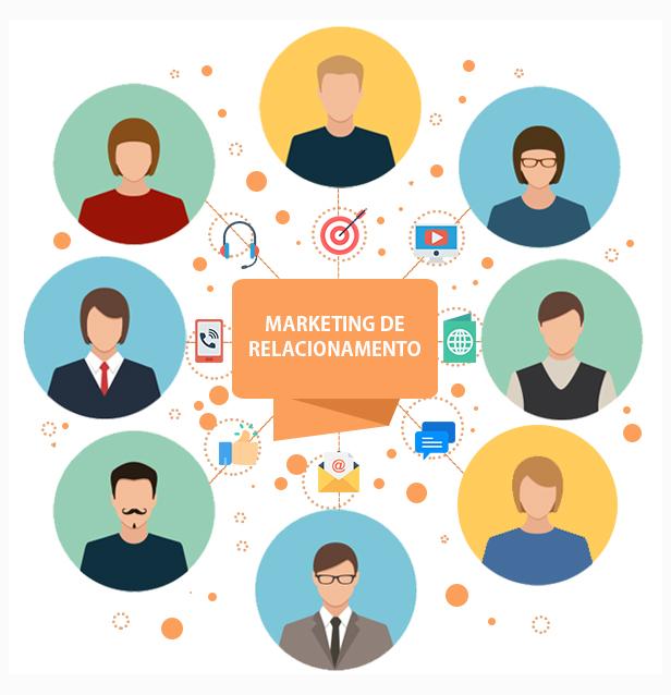 Fidelizar um Cliente - O que é Marketing de Relacionamento (Ilustração)