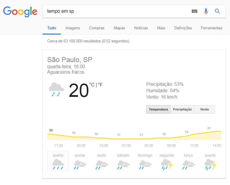 Pesquisa avançada no Google previsão do tempo