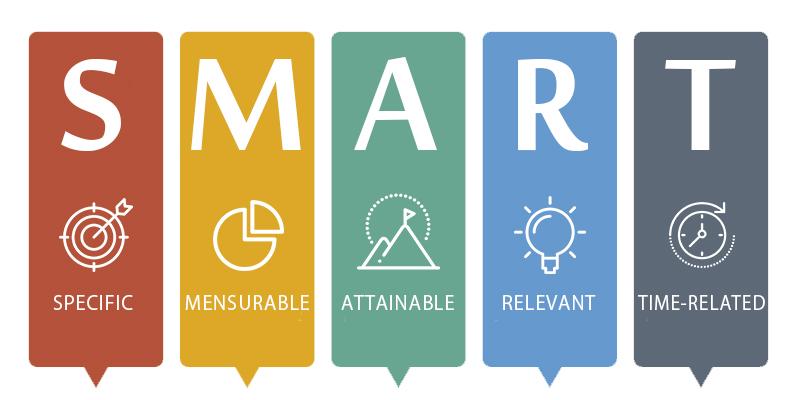 aplicar KPIs