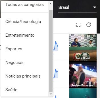 categoria - google trends