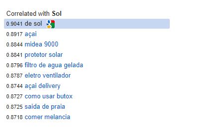 correlate - google trends
