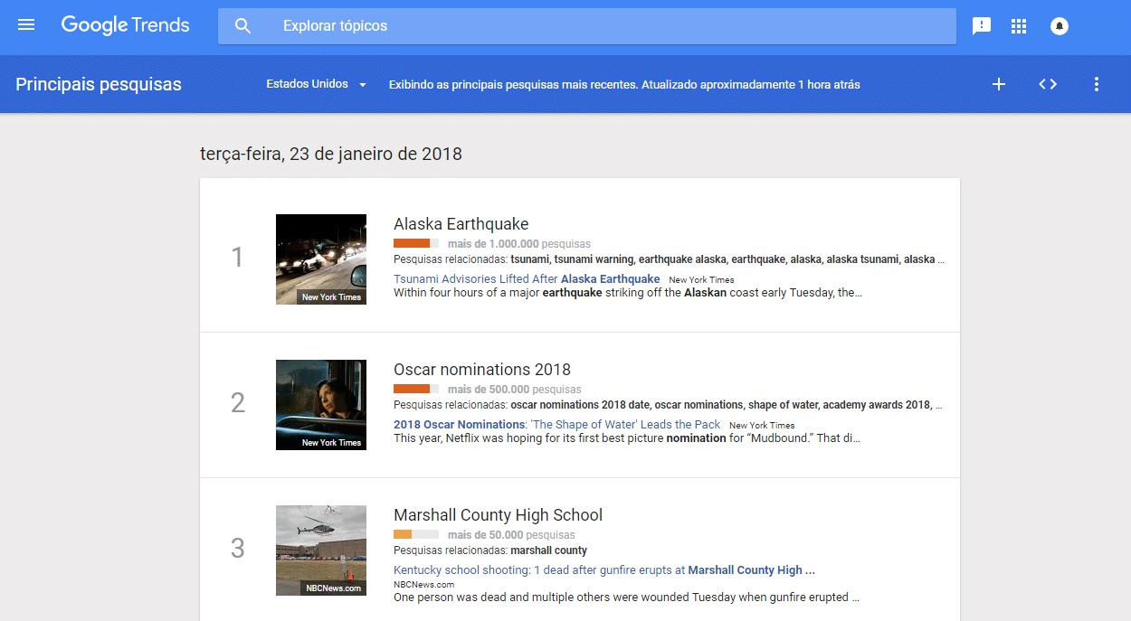 principais resultados - google tendencias