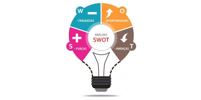 Analise de dados - SWOT