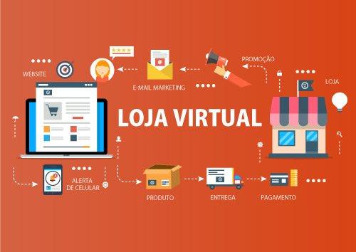 0f3b33348 Como montar uma loja virtual  9 passos para o sucesso - Ideal Marketing