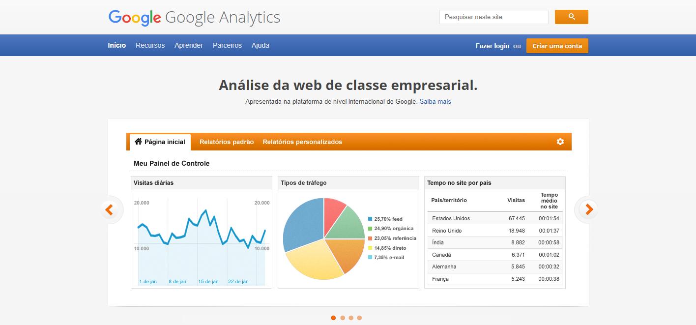Conheça uma das ferramentas do Google, o Analytics