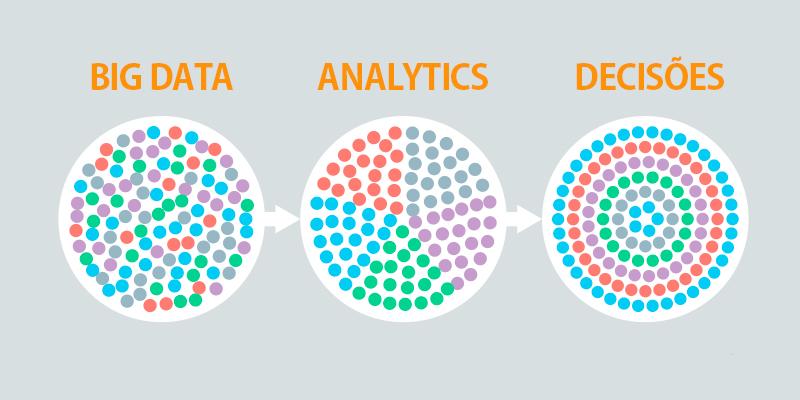 big data- analytics