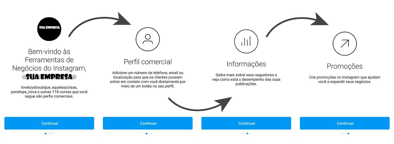 Saiba como funciona o Instagram para empresas