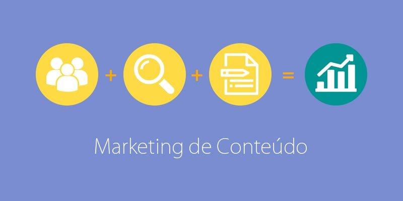 Descubra o que é marketing de conteúdo