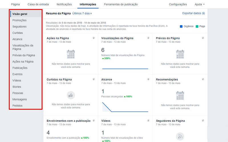facebook-insights-funcionalidades