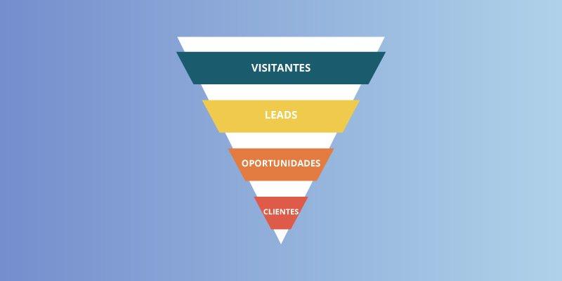 Entenda quais são os estágios até a conversão de leads para mensurar resultados