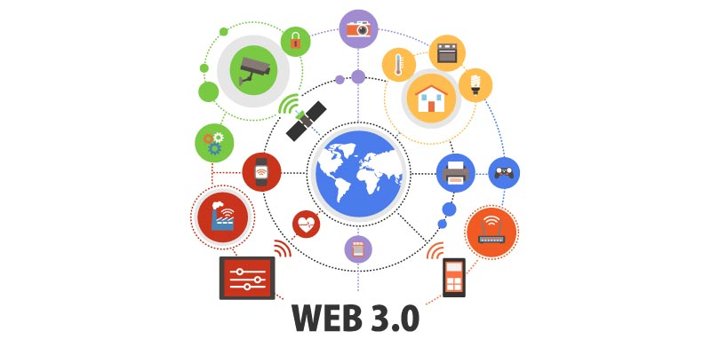 Saiba o que é Web 3.0