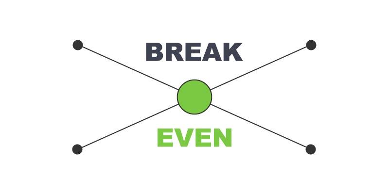 Coloque o conceito de o que é break even em prática