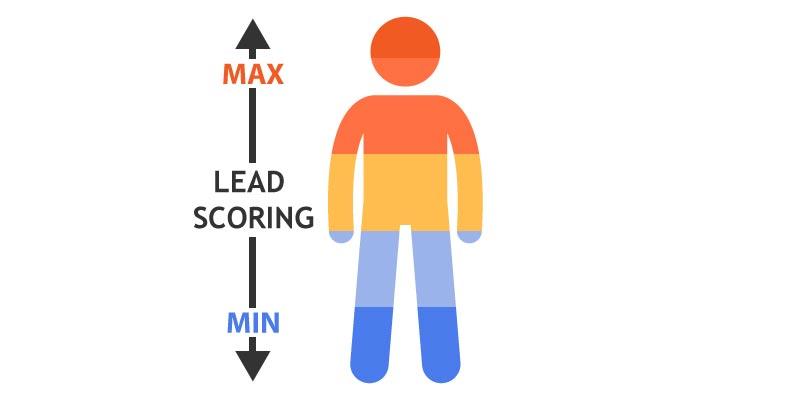 Desenvolva estratégias mais assertivas com o conceito de o que é lead scoring
