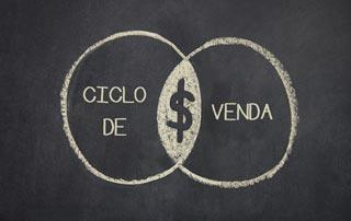 ciclo-de-vendas