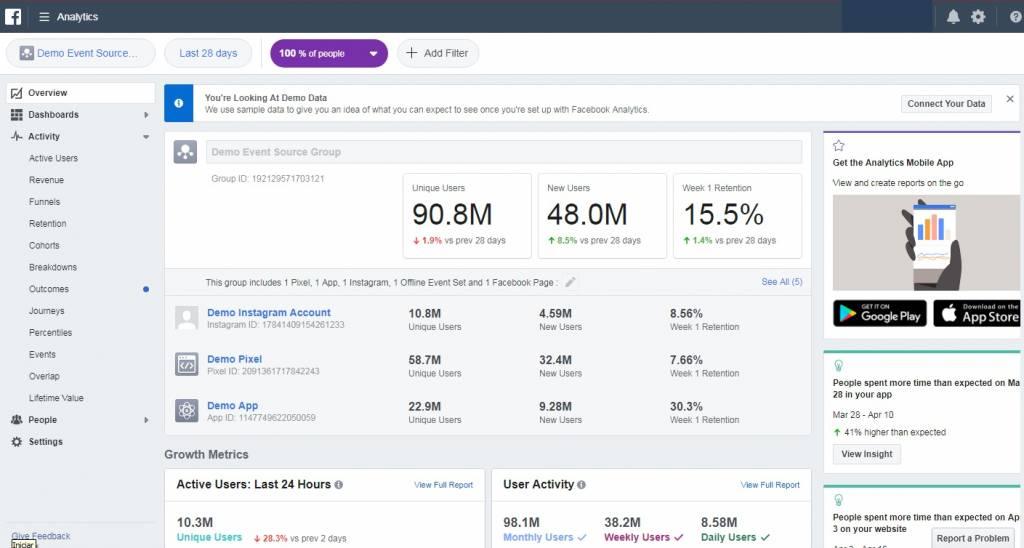 Saiba como usar o Facebook Analytics