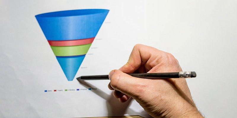 você deve seguir o funil de inbound marketing para conseguir atrair e converter visitantes em leads